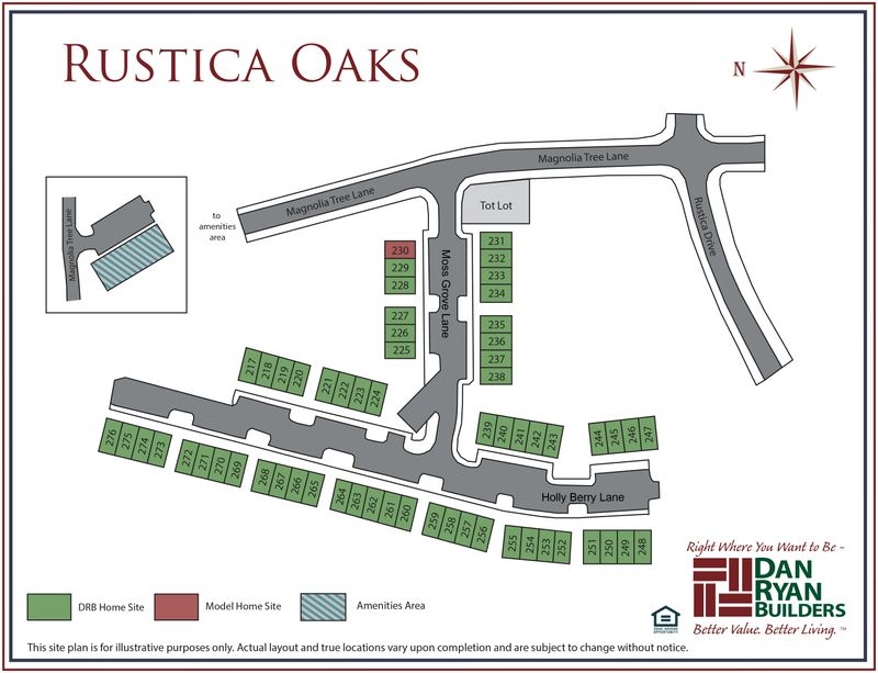 Rustica Oaks Site Map