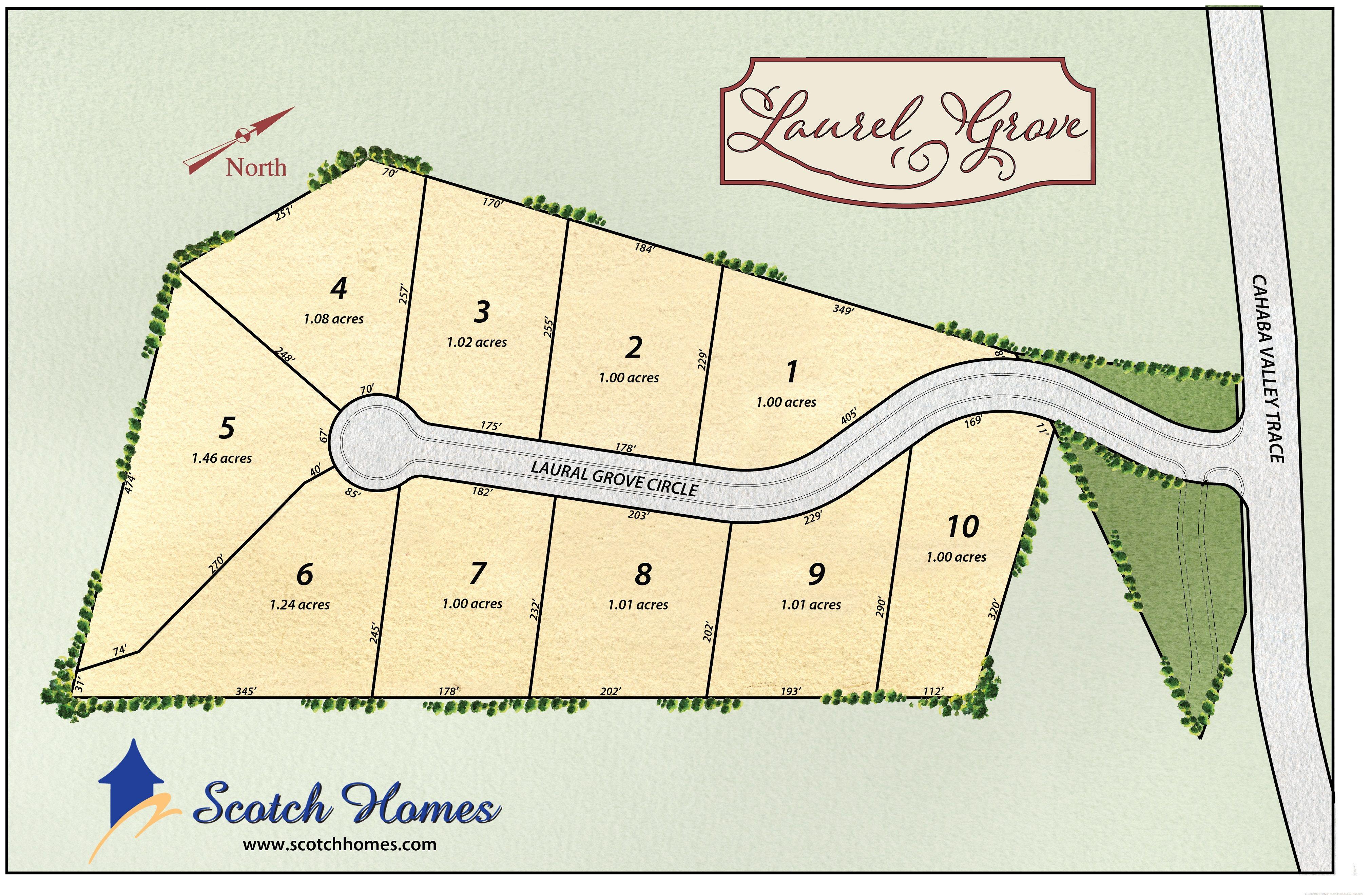 Unifamiliar por un Venta en Mountain Brook Laurel Grove Circle Birmingham, Alabama 35242 United States